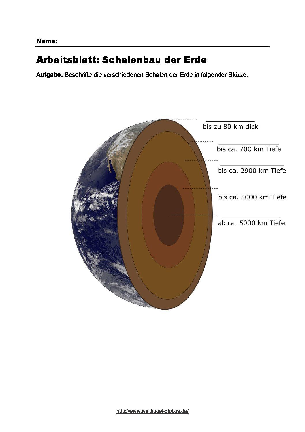 Arbeitsblatt - Schalenbau der Erde | Weltkugel-Globus.de
