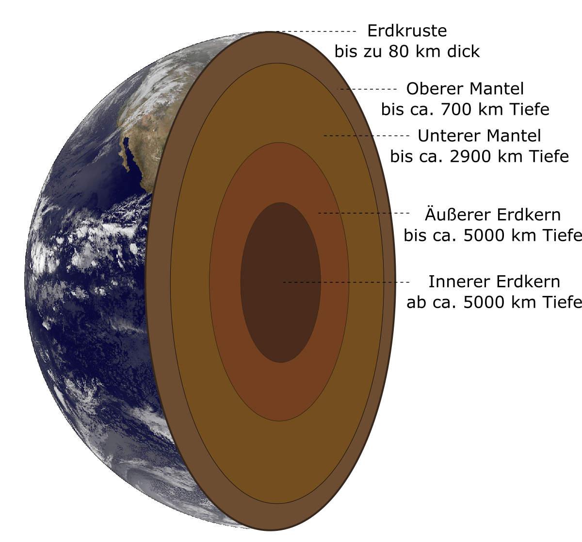 Informationen über die Erde | Weltkugel-Globus.de
